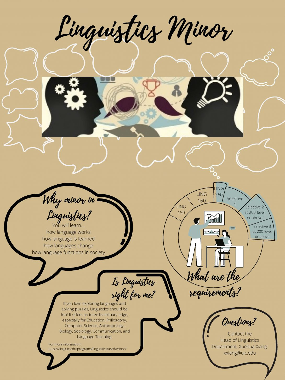 Linguistics Minor flyer